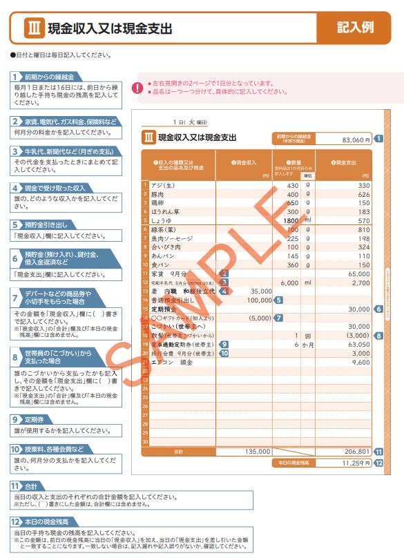 【表3:家計簿ー現金収入支出】