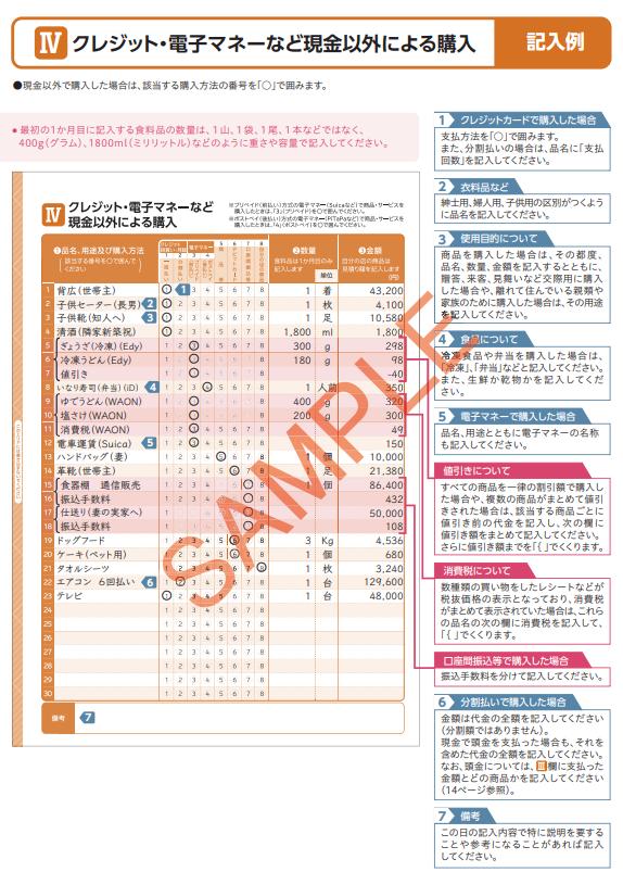 【表4:家計簿-クレジット・電子マネーなど現金以外による購入(1日分)】